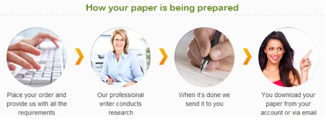 research paper topics in nursing